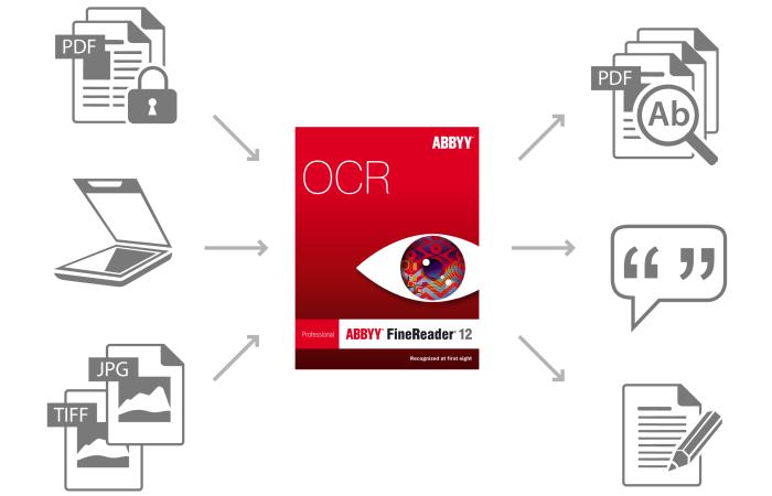 Jak przetłumaczyć pliki PDF w SDL Trados Suite 2007?